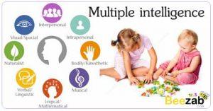 Multiple intelligence การเลี้ยงลูก